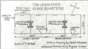 Lewis Farm slave quarters, Arcola, VA